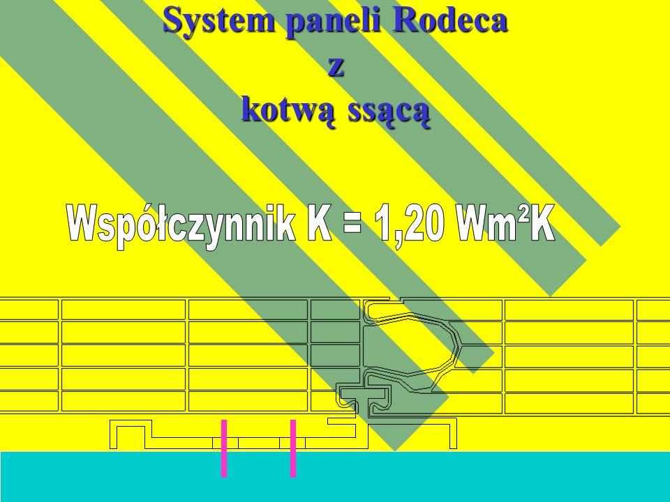 System paneli Rodeca z kotwą ssącą