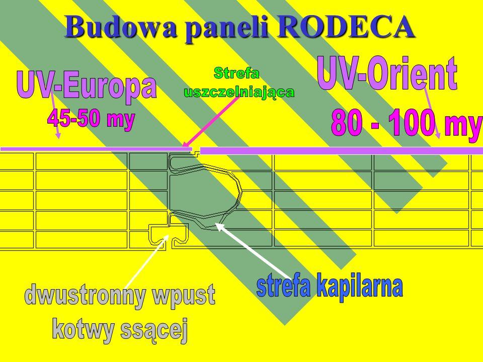 Budowa paneli RODECA UV-Orient UV-Europa 45-50 my 80 - 100 my