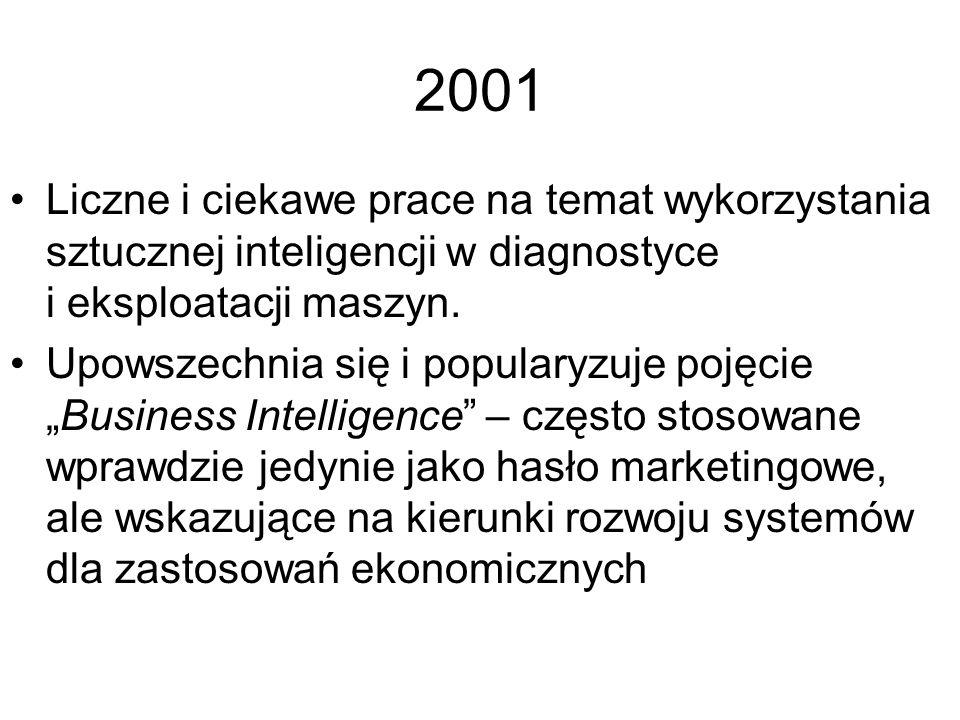 2001 Liczne i ciekawe prace na temat wykorzystania sztucznej inteligencji w diagnostyce i eksploatacji maszyn.