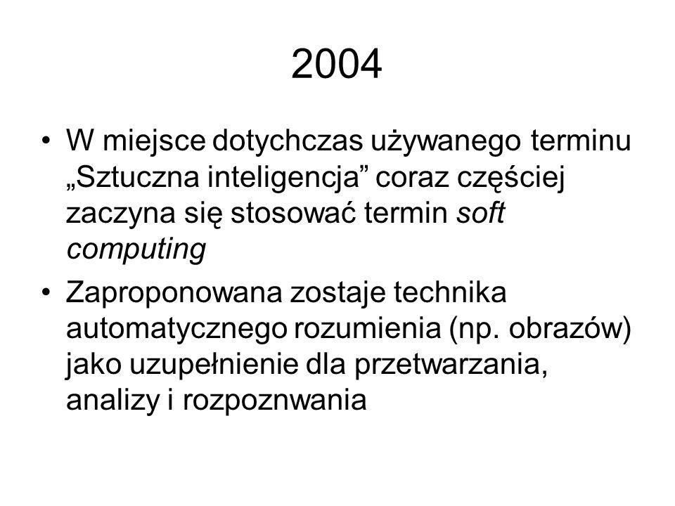 """2004 W miejsce dotychczas używanego terminu """"Sztuczna inteligencja coraz częściej zaczyna się stosować termin soft computing."""