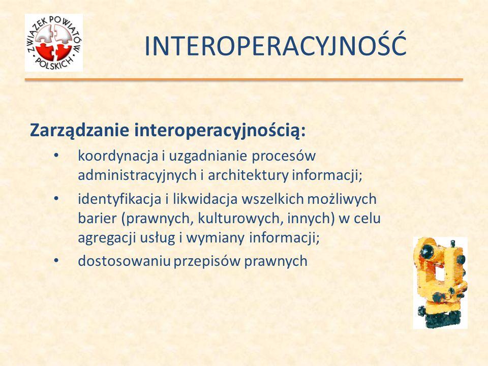 INTEROPERACYJNOŚĆ Zarządzanie interoperacyjnością: