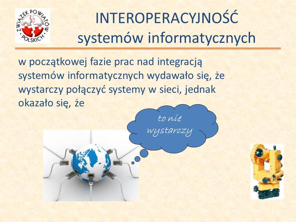 INTEROPERACYJNOŚĆ systemów informatycznych