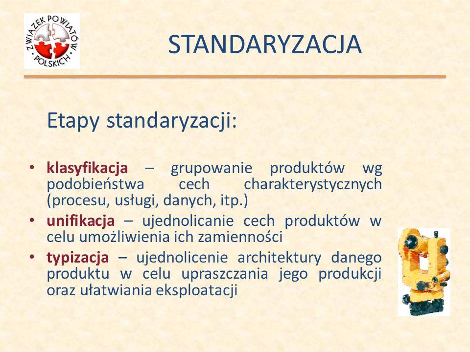 STANDARYZACJA Etapy standaryzacji: