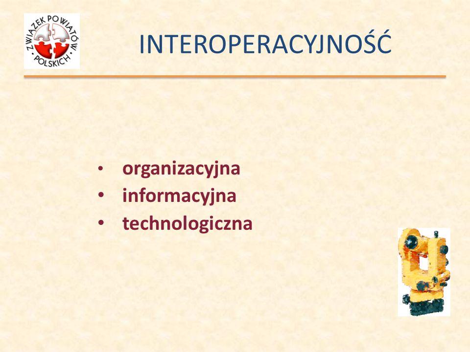 INTEROPERACYJNOŚĆ organizacyjna informacyjna technologiczna