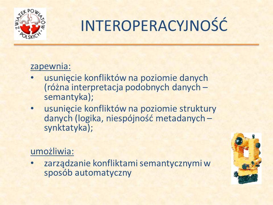 INTEROPERACYJNOŚĆ zapewnia: