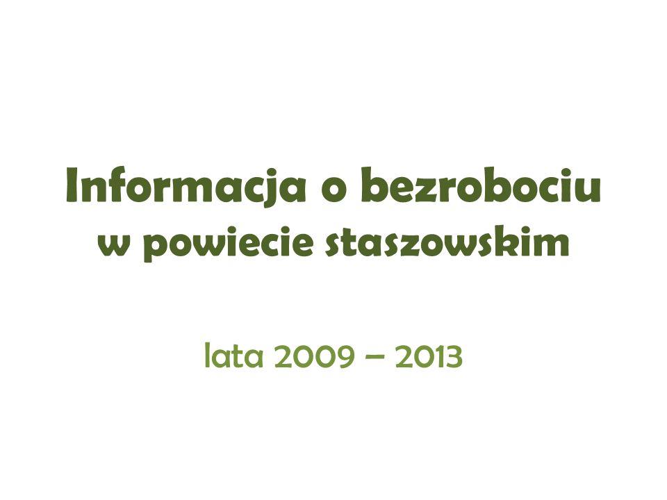Informacja o bezrobociu w powiecie staszowskim
