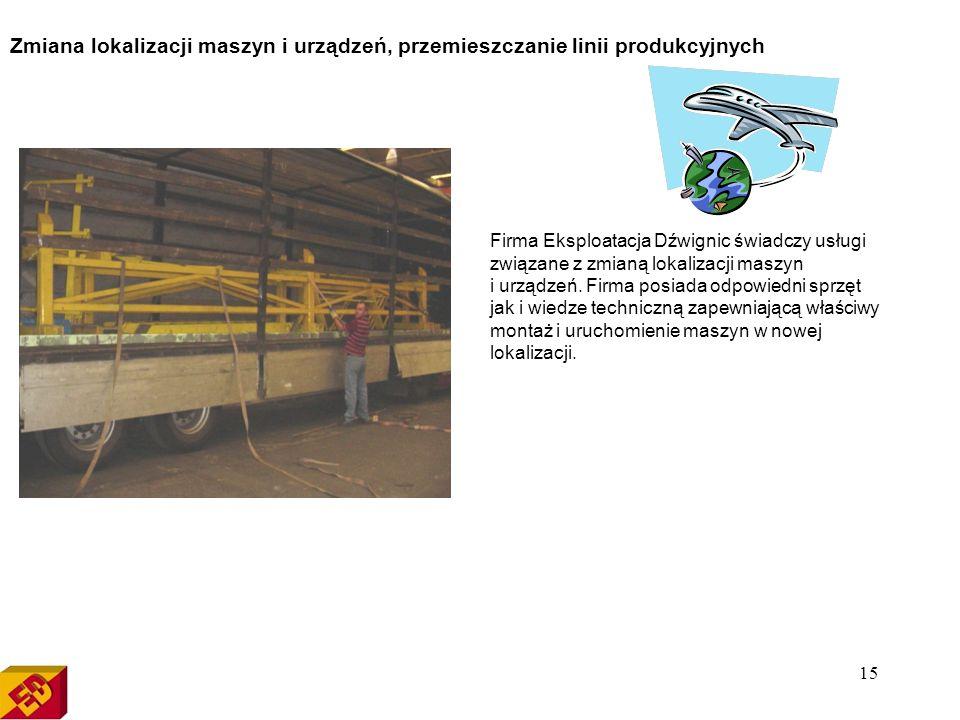 Zmiana lokalizacji maszyn i urządzeń, przemieszczanie linii produkcyjnych