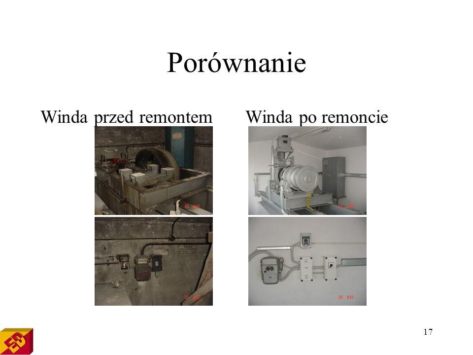 Porównanie Winda przed remontem Winda po remoncie
