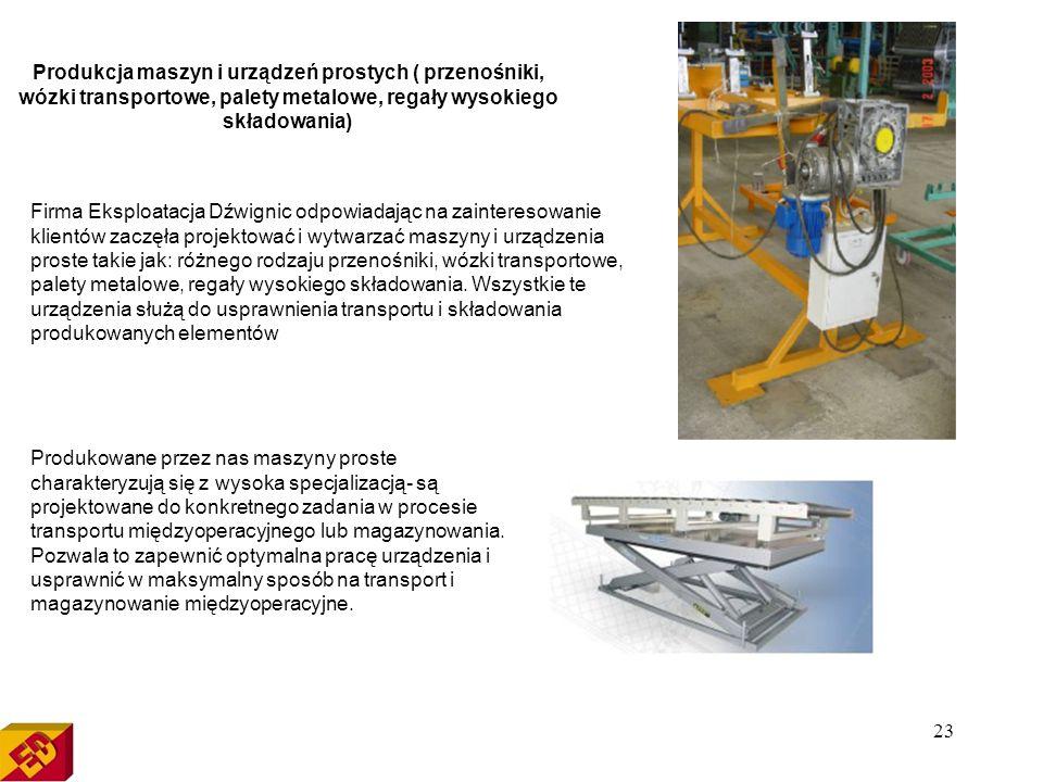 Produkcja maszyn i urządzeń prostych ( przenośniki, wózki transportowe, palety metalowe, regały wysokiego składowania)