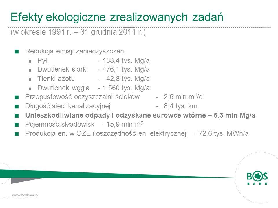 Efekty ekologiczne zrealizowanych zadań (w okresie 1991 r