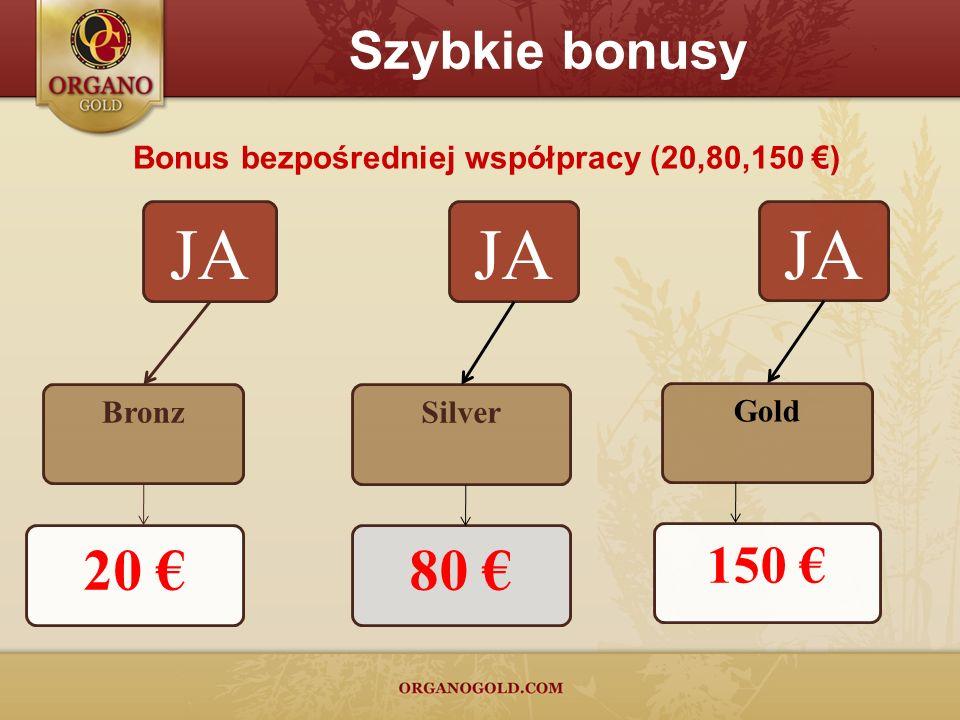 Bonus bezpośredniej współpracy (20,80,150 €)
