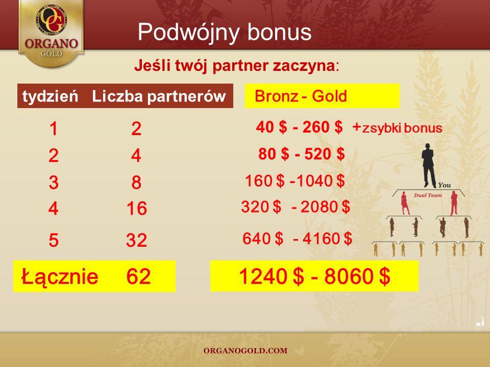 Podwójny bonus Łącznie 62 1240 $ - 8060 $ 1 2 2 4 3 8 4 16 5 32