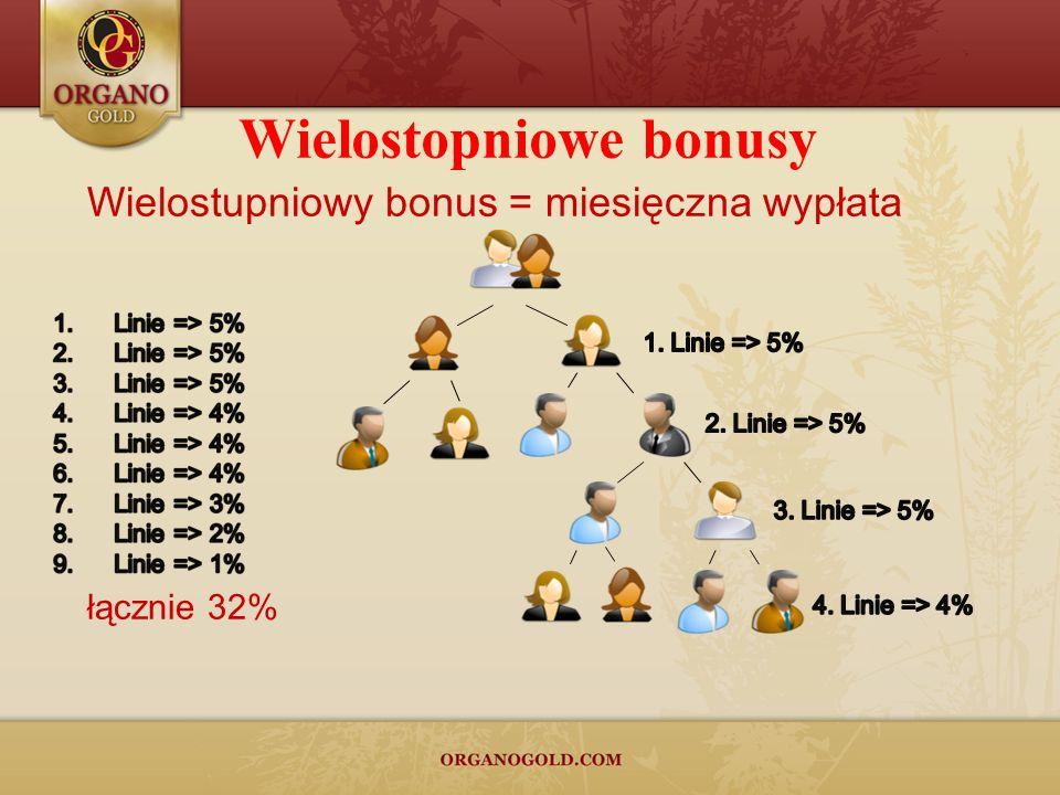 Wielostopniowe bonusy