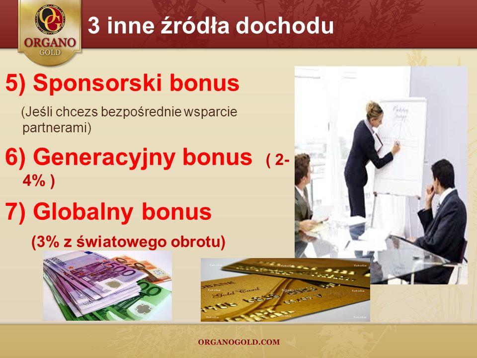 6) Generacyjny bonus ( 2- 4% ) 7) Globalny bonus