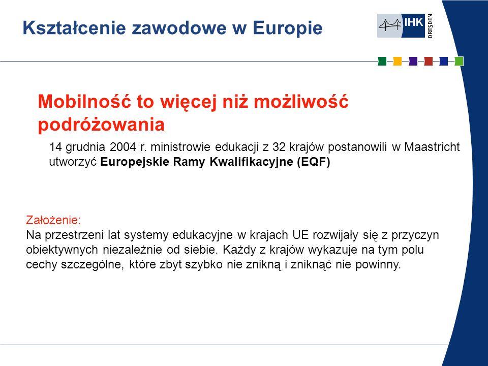 Kształcenie zawodowe w Europie