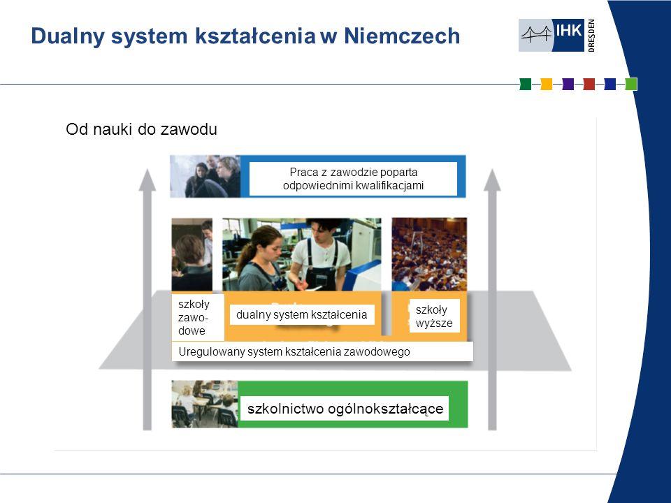 Dualny system kształcenia w Niemczech