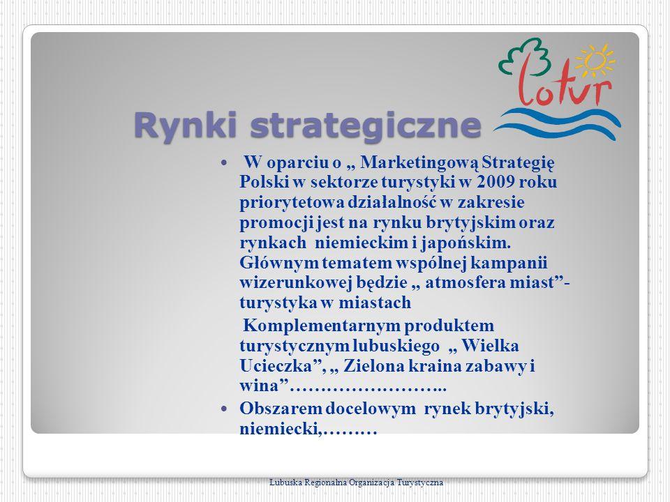 Rynki strategiczne