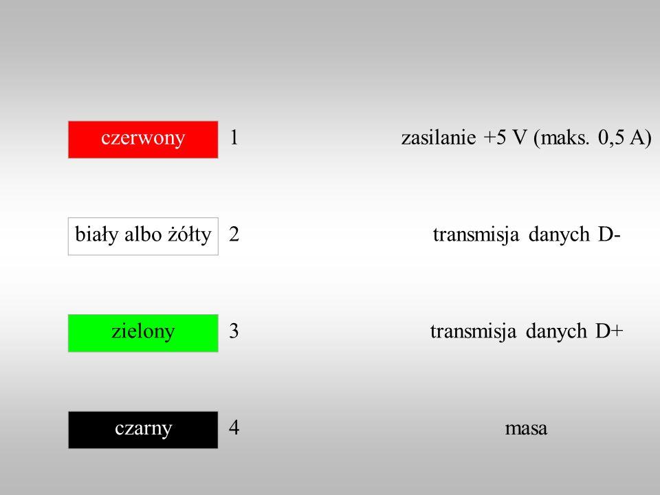 czerwony1. zasilanie +5 V (maks. 0,5 A) biały albo żółty. 2. transmisja danych D- zielony. 3. transmisja danych D+