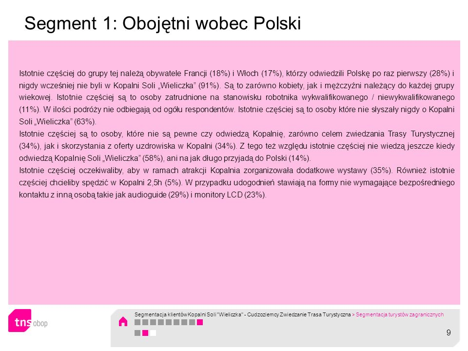 Segment 1: Obojętni wobec Polski
