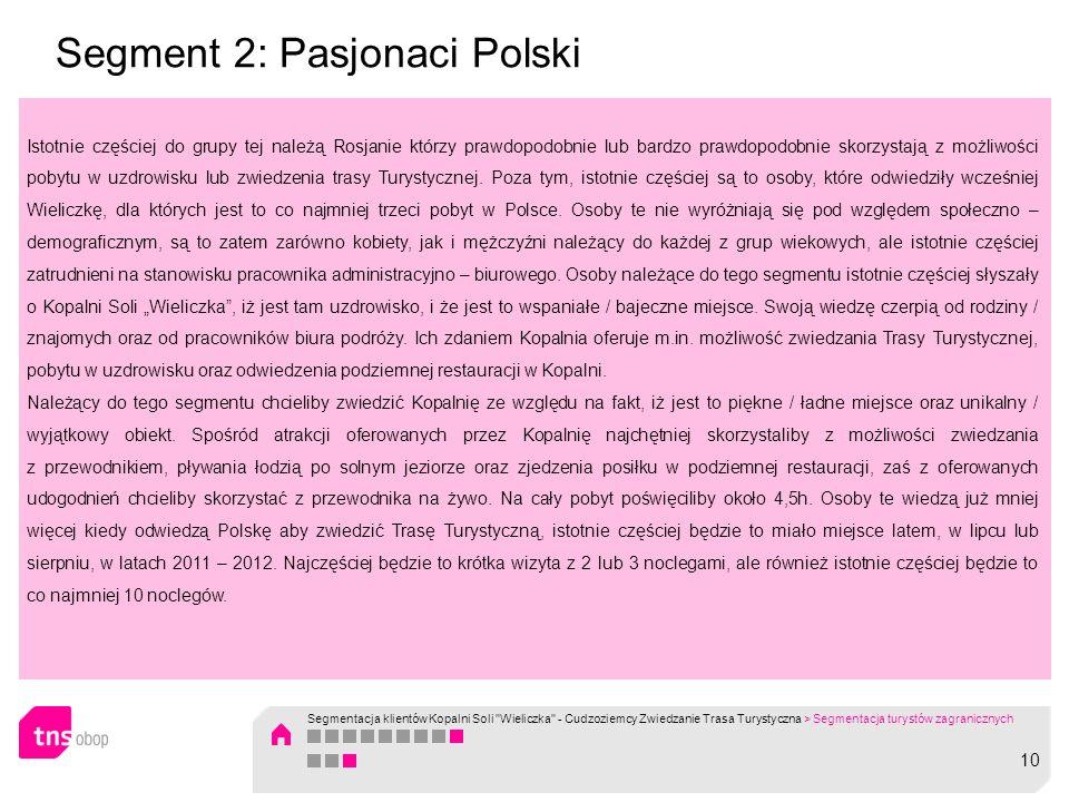 Segment 2: Pasjonaci Polski