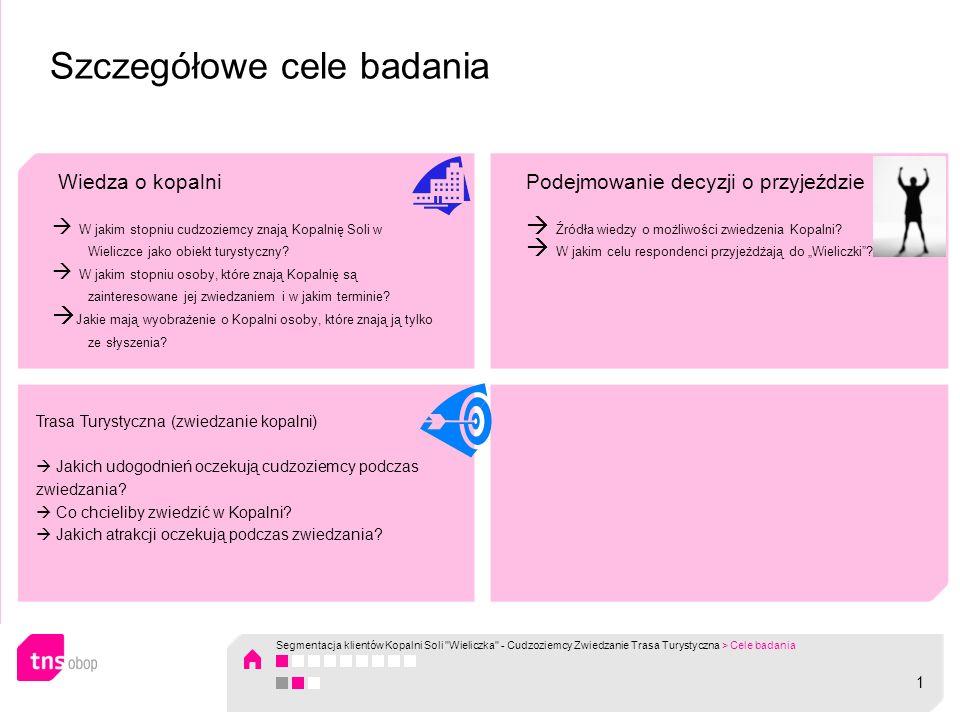 Szczegółowe cele badania
