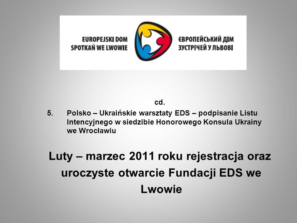 Luty – marzec 2011 roku rejestracja oraz