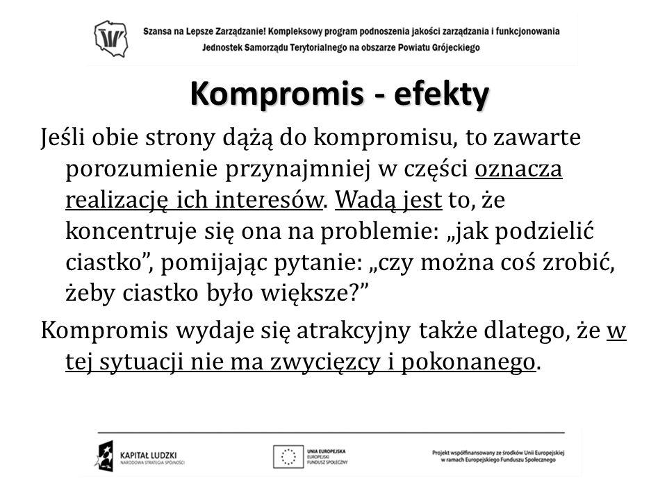 Kompromis - efekty