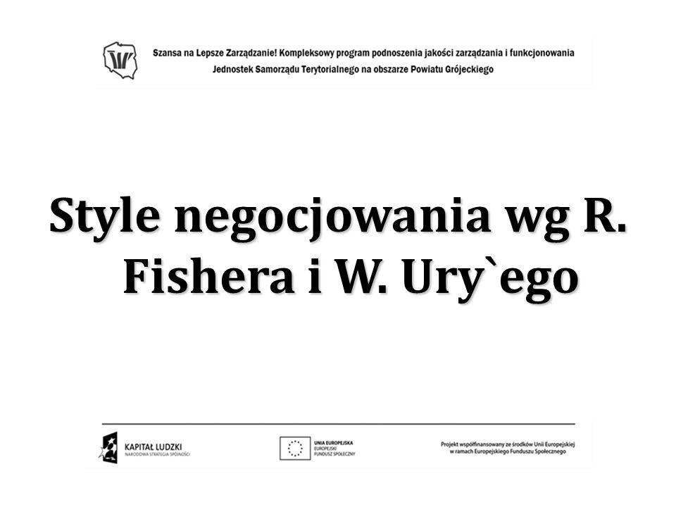 Style negocjowania wg R. Fishera i W. Ury`ego