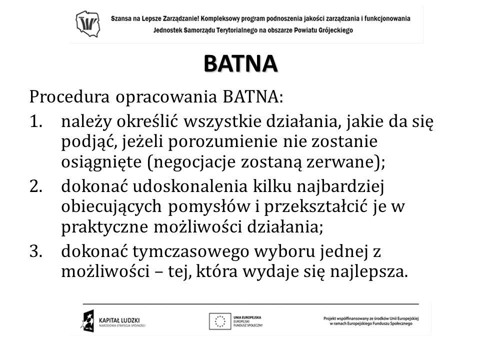 BATNA Procedura opracowania BATNA: