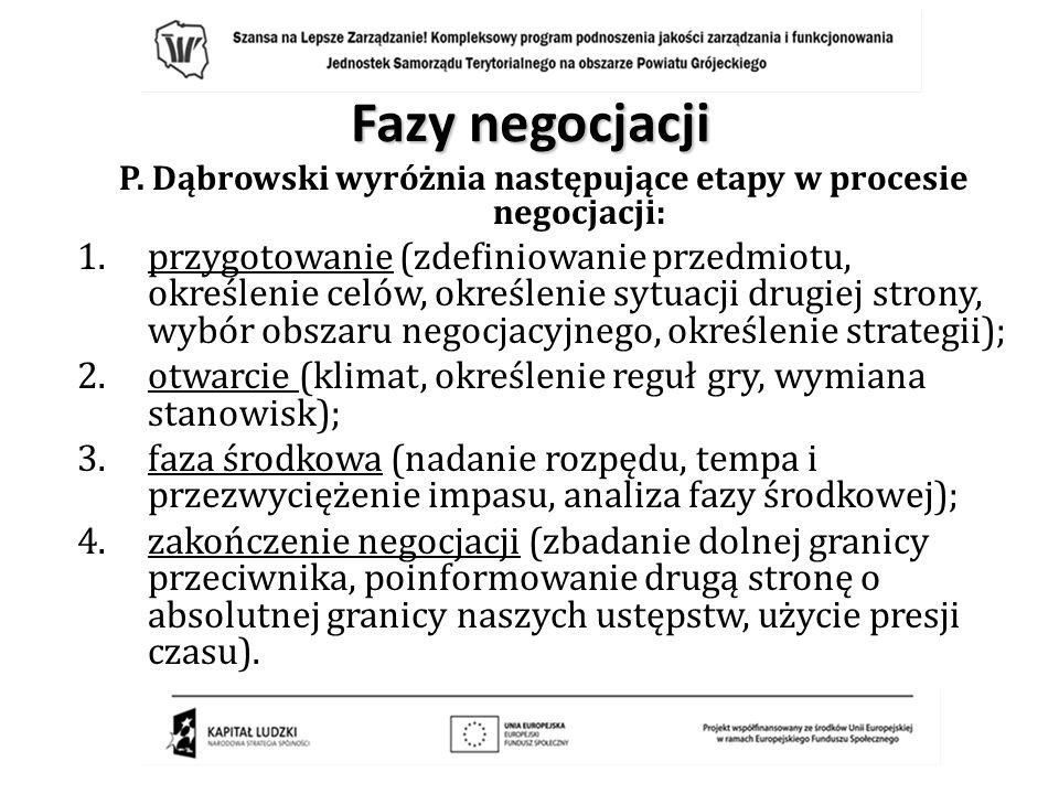 P. Dąbrowski wyróżnia następujące etapy w procesie negocjacji: