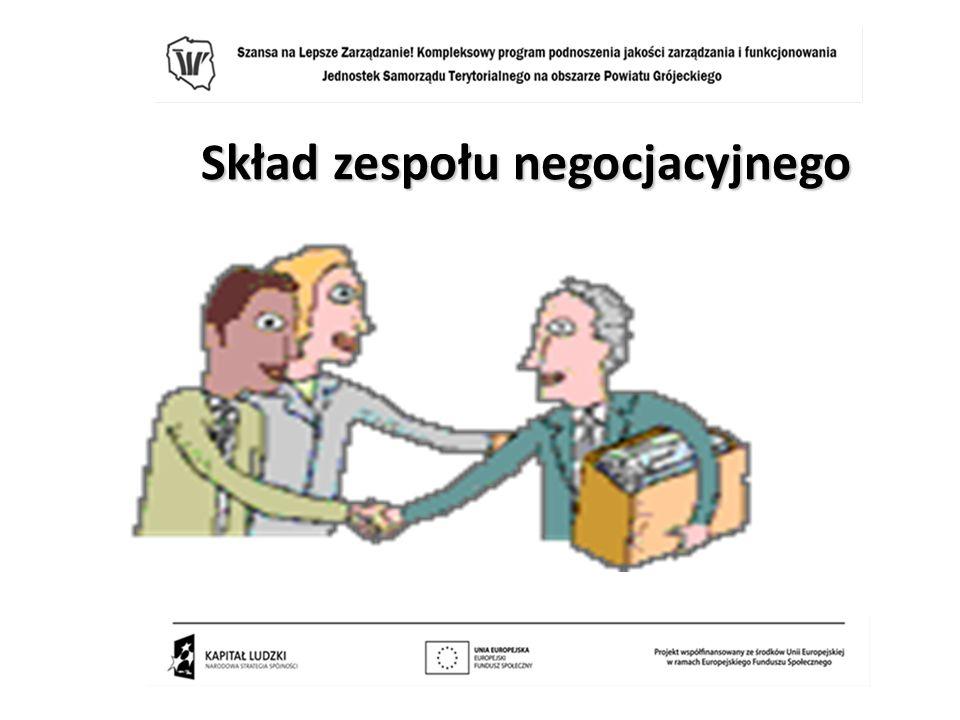 Skład zespołu negocjacyjnego