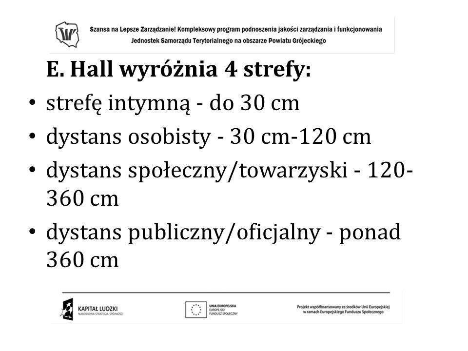 dystans osobisty - 30 cm-120 cm