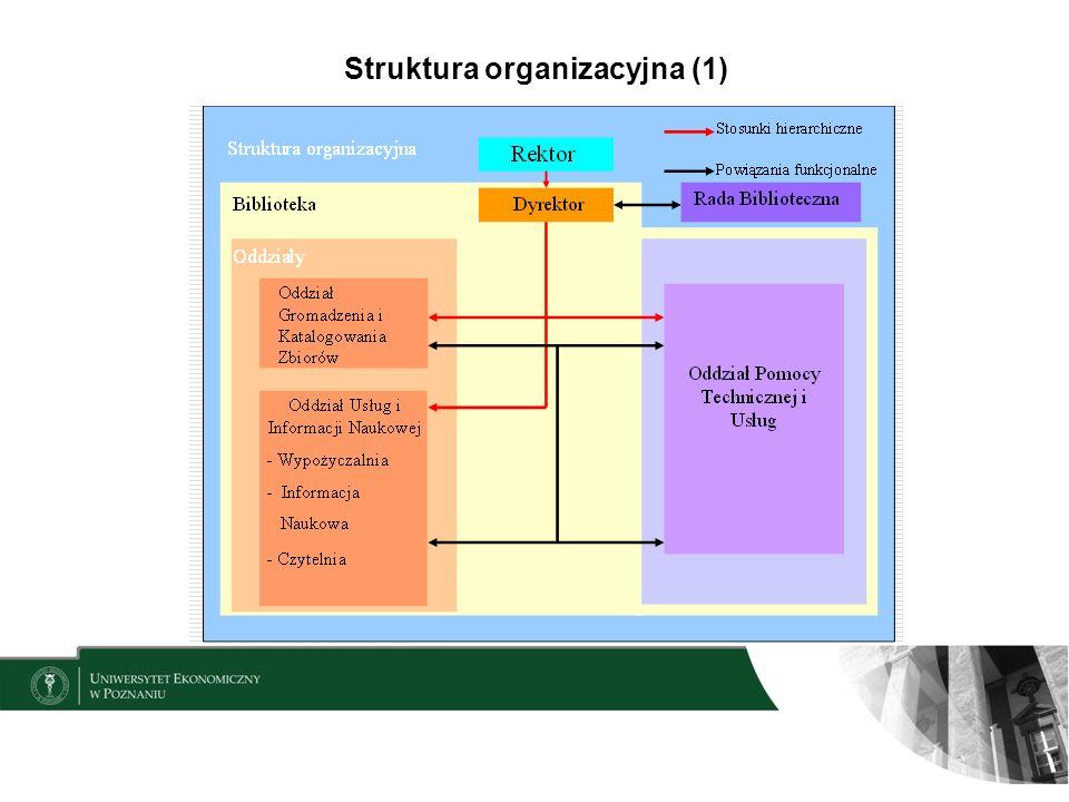 Struktura organizacyjna (1)