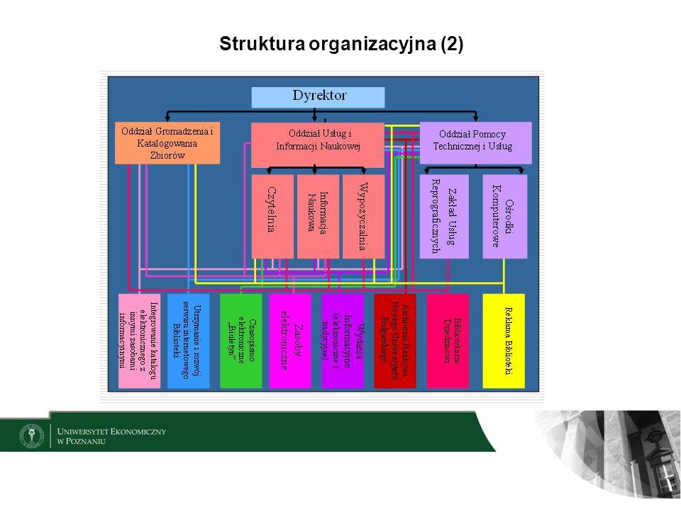 Struktura organizacyjna (2)