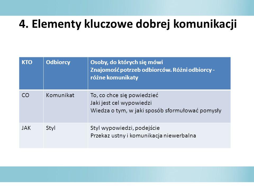 4. Elementy kluczowe dobrej komunikacji