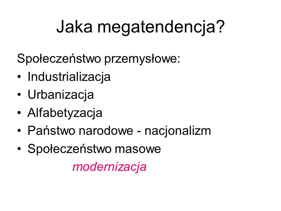 Jaka megatendencja Społeczeństwo przemysłowe: Industrializacja