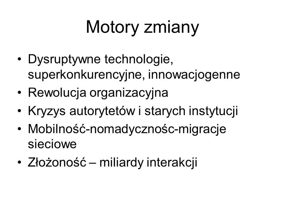 Motory zmiany Dysruptywne technologie, superkonkurencyjne, innowacjogenne. Rewolucja organizacyjna.