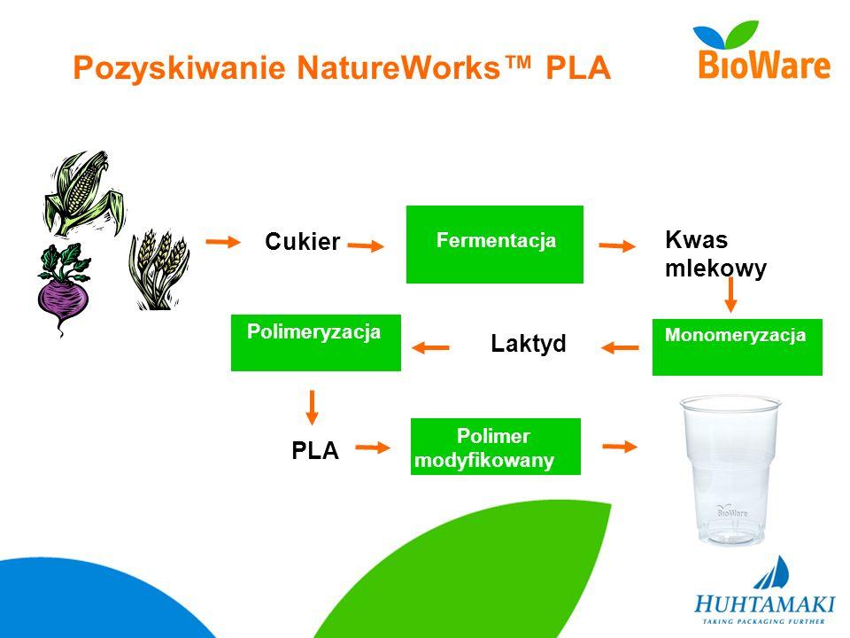 Pozyskiwanie NatureWorks™ PLA