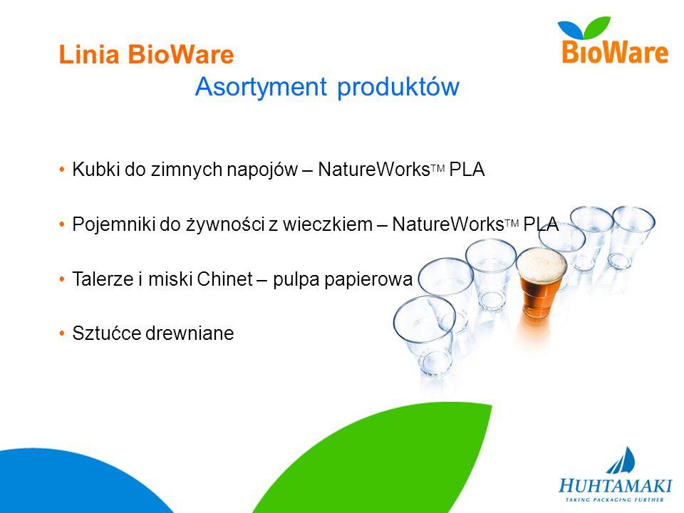 Linia BioWare Asortyment produktów