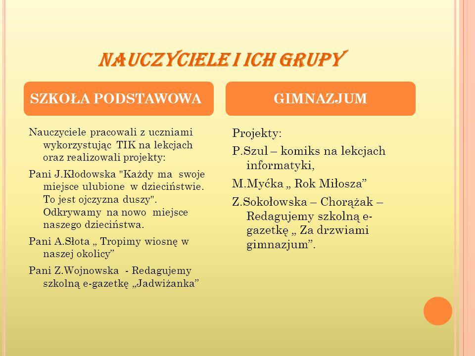 NAUCZYCIELE I ICH GRUPY