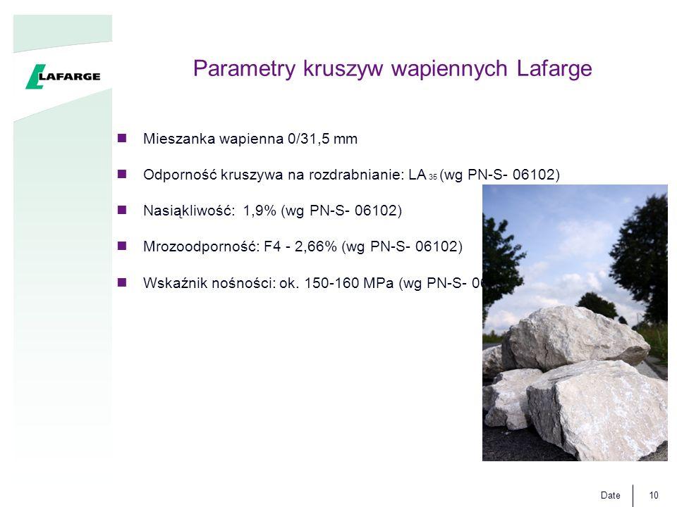 Parametry kruszyw wapiennych Lafarge