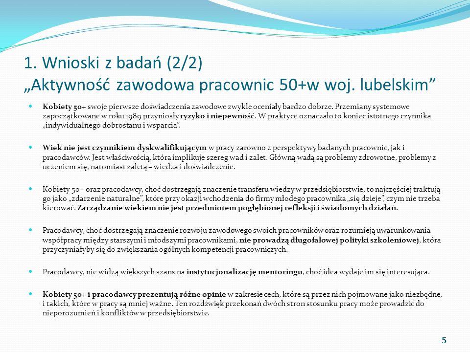 """1. Wnioski z badań (2/2) """"Aktywność zawodowa pracownic 50+w woj"""