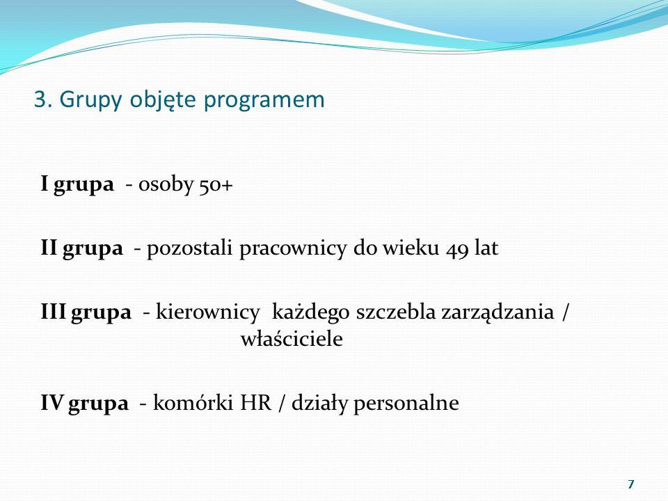 3. Grupy objęte programem