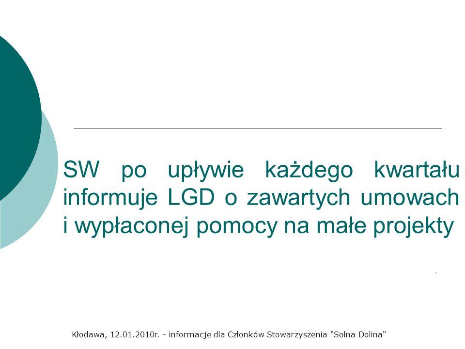 SW po upływie każdego kwartału informuje LGD o zawartych umowach i wypłaconej pomocy na małe projekty