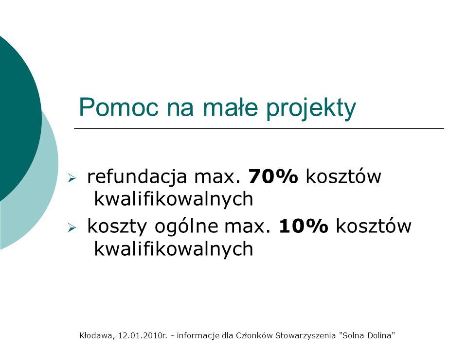 Pomoc na małe projekty refundacja max. 70% kosztów kwalifikowalnych