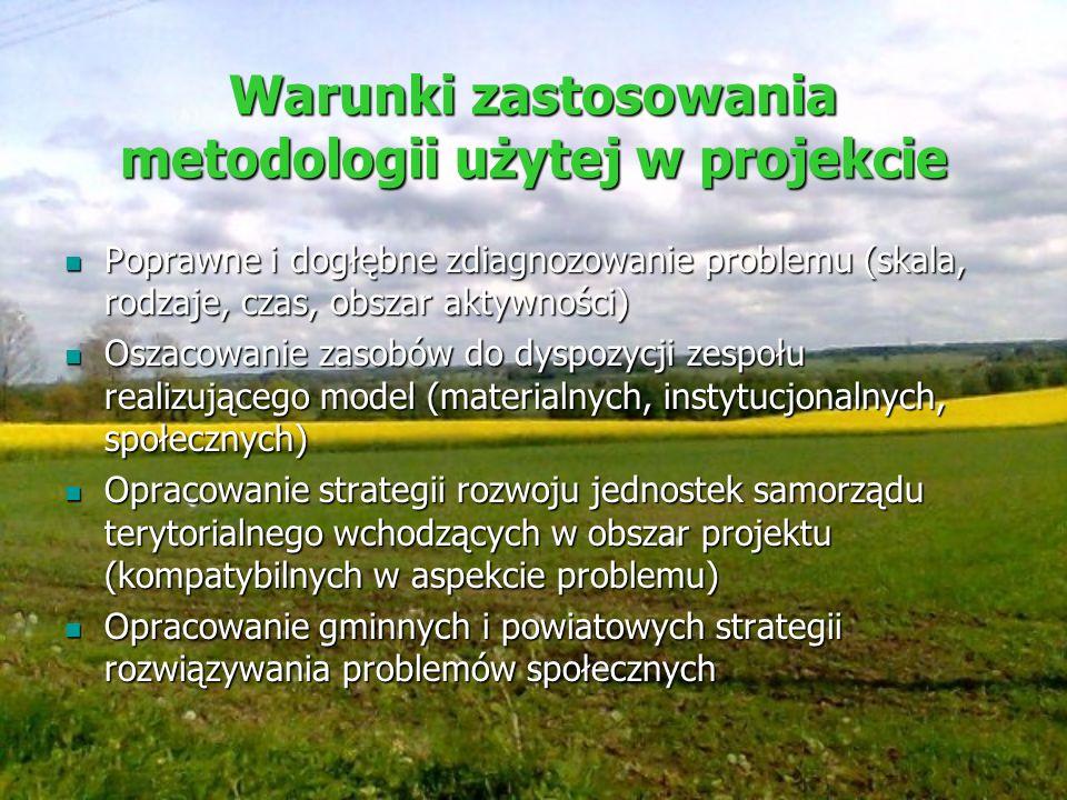 Warunki zastosowania metodologii użytej w projekcie