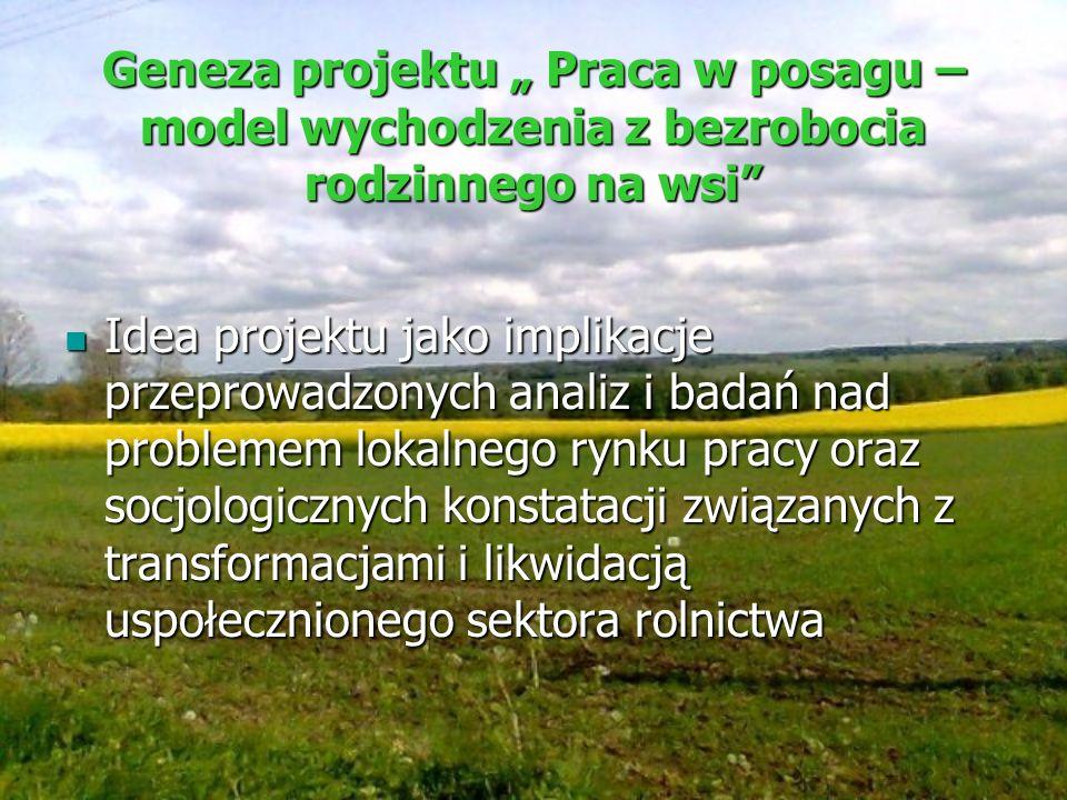 """Geneza projektu """" Praca w posagu – model wychodzenia z bezrobocia rodzinnego na wsi"""