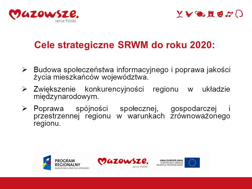Cele strategiczne SRWM do roku 2020: