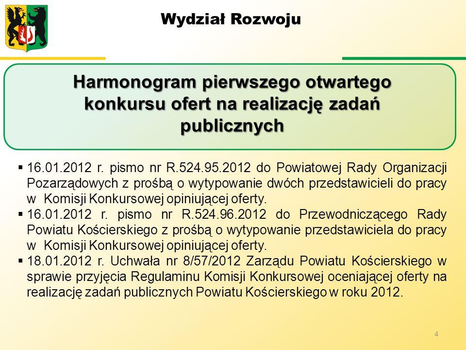 Wydział Rozwoju Harmonogram pierwszego otwartego konkursu ofert na realizację zadań publicznych.