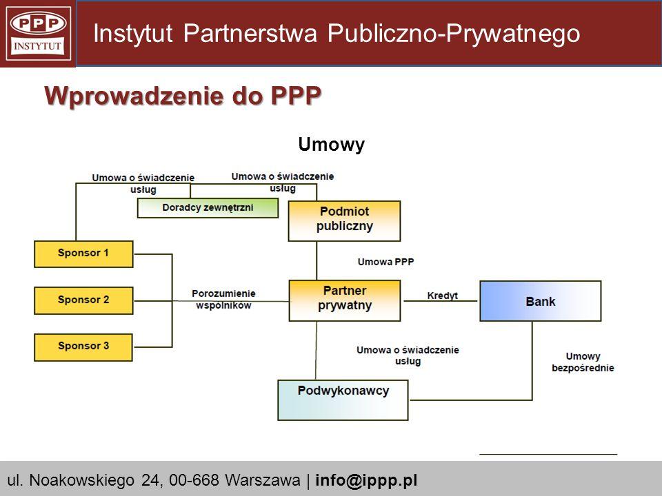 Instytut Partnerstwa Publiczno-Prywatnego
